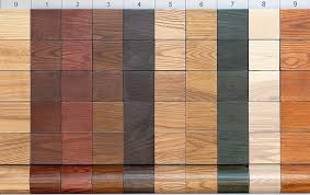 barve za les